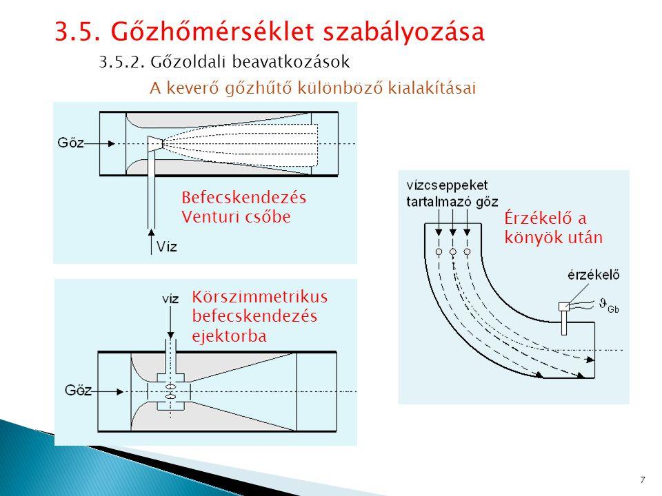 3.5.Gőzhőmérséklet szabályozása 3.5.2.