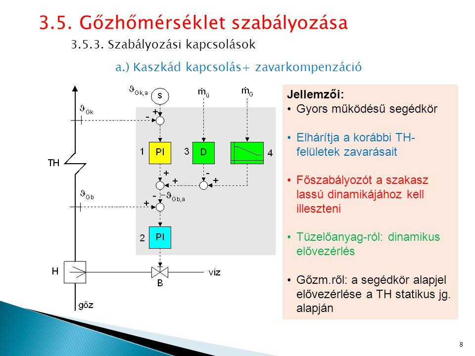 3.5.Gőzhőmérséklet szabályozása 3.5.3.