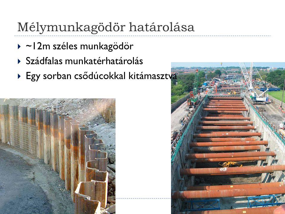 Mélymunkagödör határolása  ~12m széles munkagödör  Szádfalas munkatérhatárolás  Egy sorban csődúcokkal kitámasztva