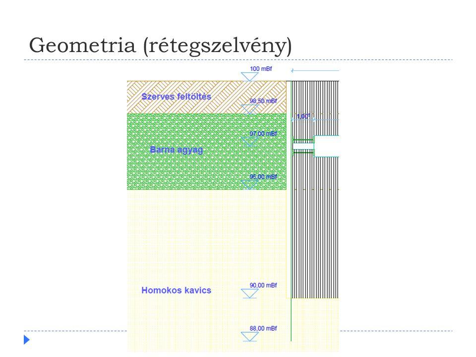 Geometria (rétegszelvény)