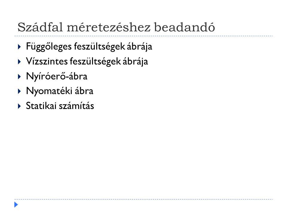 Szádfal méretezéshez beadandó  Függőleges feszültségek ábrája  Vízszintes feszültségek ábrája  Nyíróerő-ábra  Nyomatéki ábra  Statikai számítás