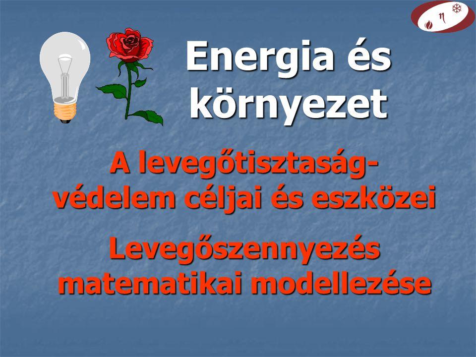 A levegőtisztaság- védelem céljai és eszközei Levegőszennyezés matematikai modellezése Energia és környezet
