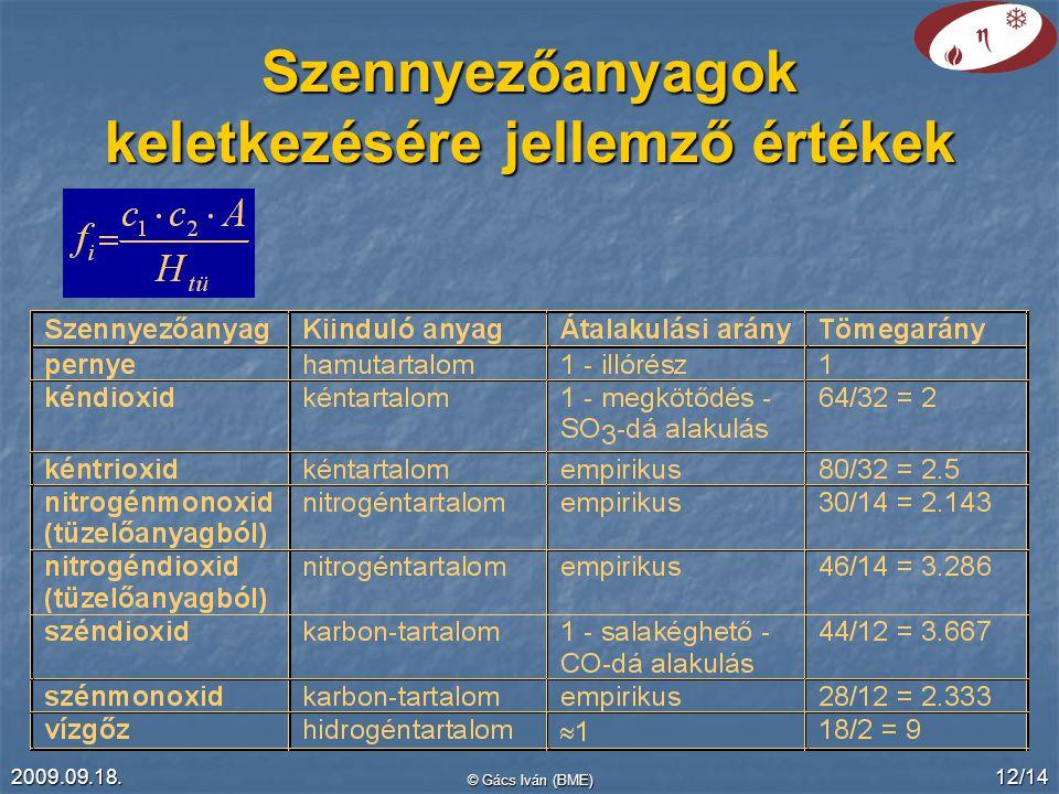 2009.09.18. © Gács Iván (BME) 12/14 Szennyezőanyagok keletkezésére jellemző értékek