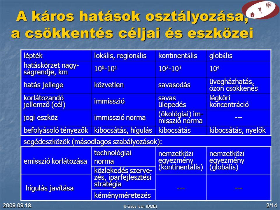 2009.09.18. © Gács Iván (BME) 2/14 A káros hatások osztályozása, a csökkentés céljai és eszközei l é pt é k lok á lis, region á lis kontinent á lis gl