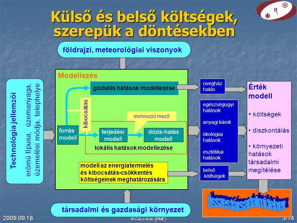 2009.09.18. © Gács Iván (BME) 3/14 Külső és belső költségek, szerepük a döntésekben Technológia jellemzői erőmű típusa, üzemanyaga, üzemelési módja, t