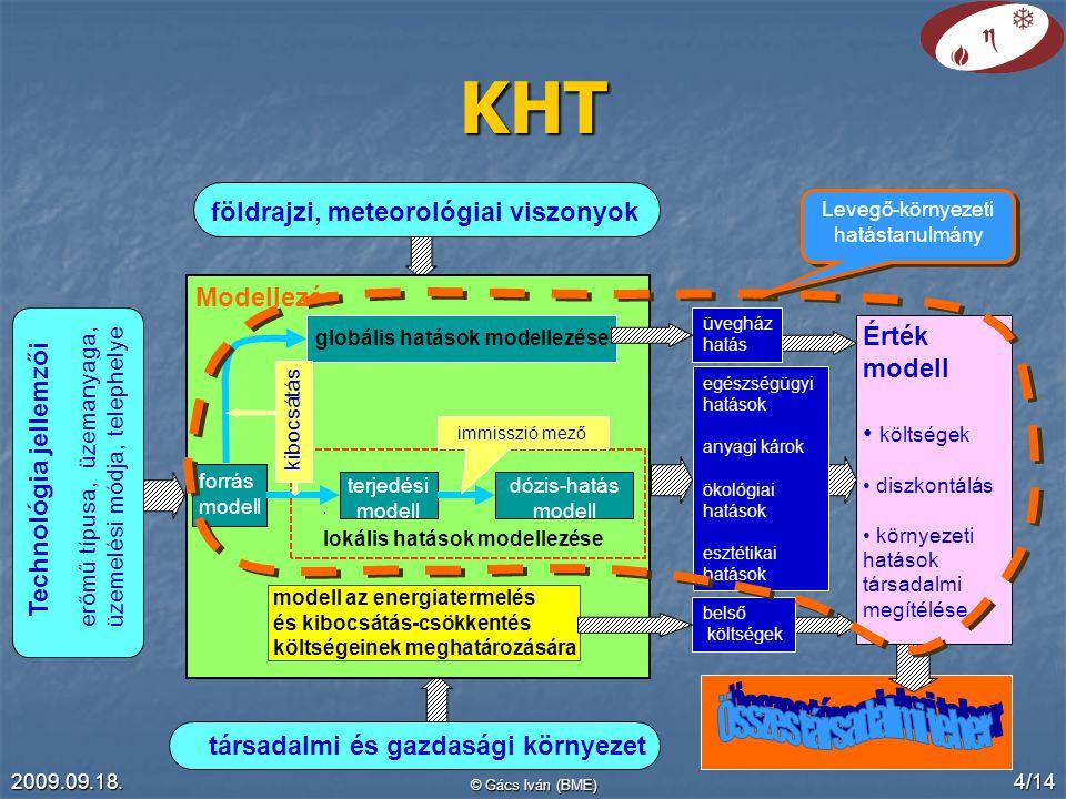 2009.09.18. © Gács Iván (BME) 4/14 KHT Technológia jellemzői erőmű típusa, üzemanyaga, üzemelési módja, telephelye Érték modell költségek diszkontálás