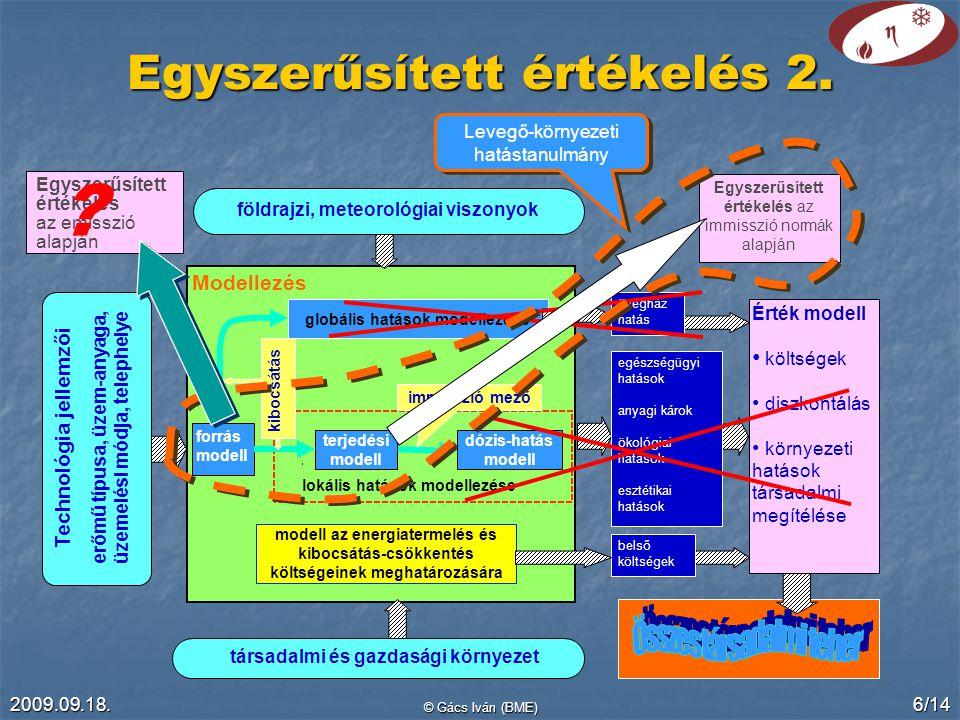 2009.09.18. © Gács Iván (BME) 6/14 Egyszerűsített értékelés 2. dózis-hatás modell lokális hatások modellezése modell az energiatermelés és kibocsátás-