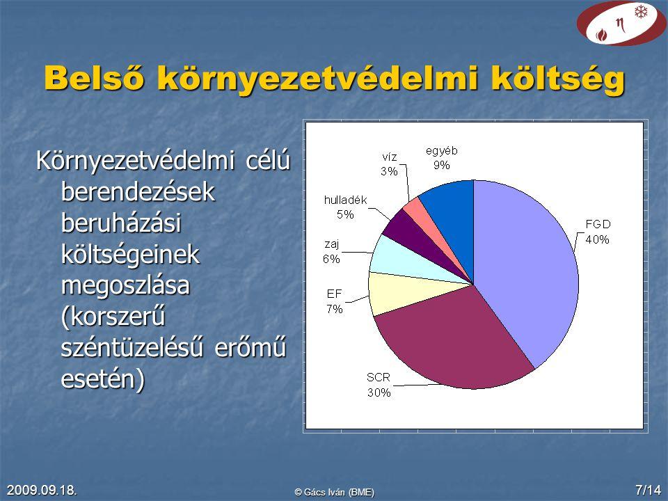 2009.09.18. © Gács Iván (BME) 7/14 Belső környezetvédelmi költség Környezetvédelmi célú berendezések beruházási költségeinek megoszlása (korszerű szén