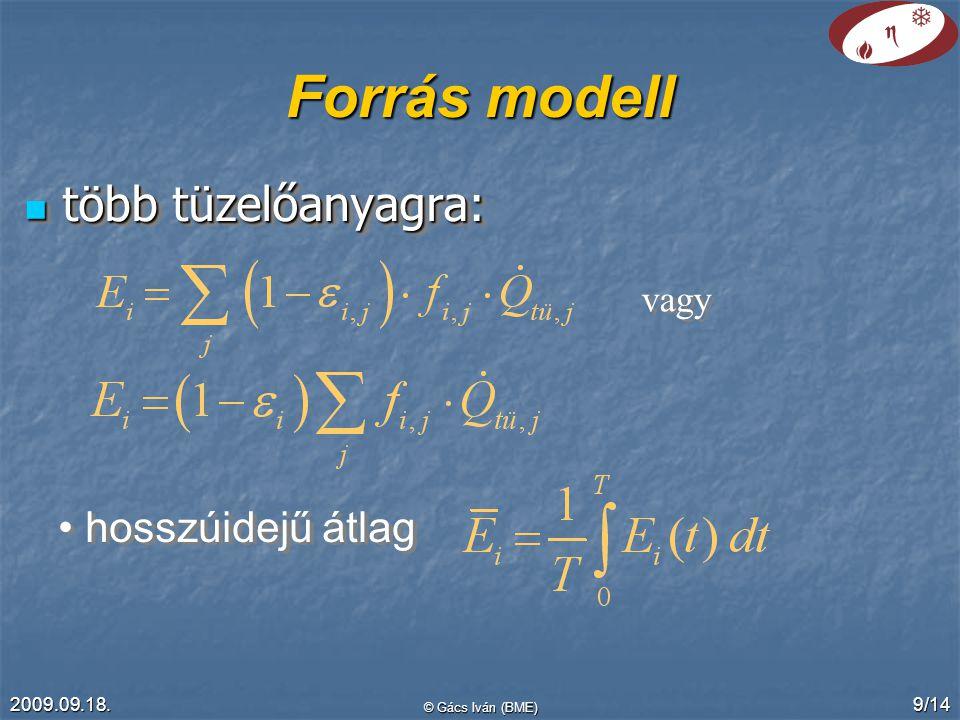 2009.09.18. © Gács Iván (BME) 9/14 Forrás modell több tüzelőanyagra: több tüzelőanyagra: vagy hosszúidejű átlag