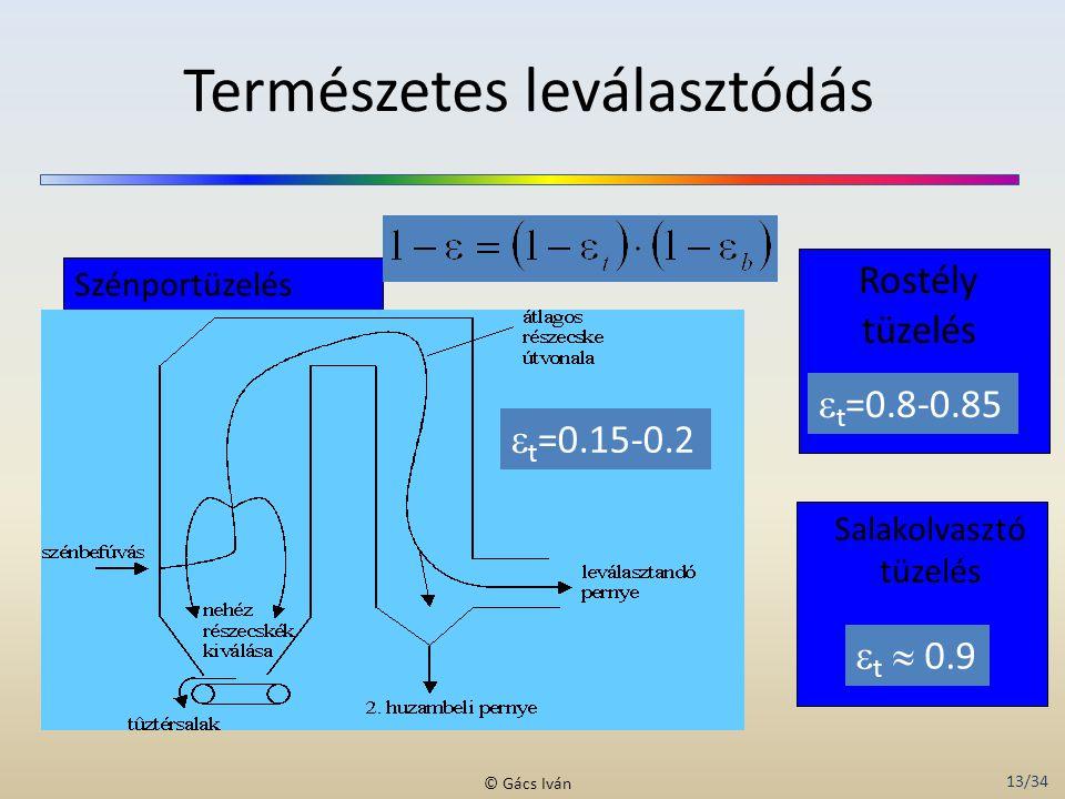 13/34 © Gács Iván Természetes leválasztódás Szénportüzelés  t =0.8-0.85 Rostély tüzelés  t  0.9 Salakolvasztó tüzelés  t =0.15-0.2