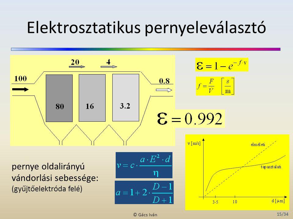 15/34 © Gács Iván Elektrosztatikus pernyeleválasztó pernye oldalirányú vándorlási sebessége: (gyűjtőelektróda felé)