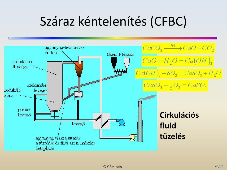 20/34 © Gács Iván Száraz kéntelenítés (CFBC) Cirkulációs fluid tüzelés