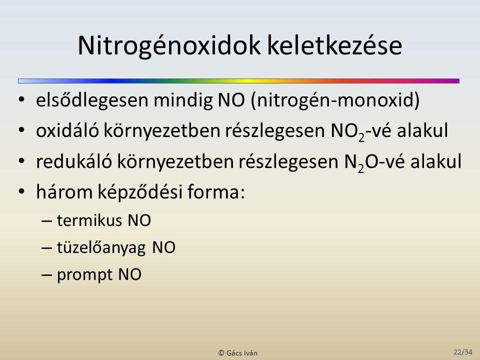 22/34 © Gács Iván Nitrogénoxidok keletkezése elsődlegesen mindig NO (nitrogén-monoxid) oxidáló környezetben részlegesen NO 2 -vé alakul redukáló körny