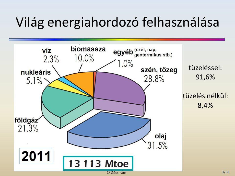 4/34 © Gács Iván Hőtermelés égéssel Égés: hőfejlődéssel járó oxidáció, pl.: Metán égése Oktán: C 8 H 18 + 12,5 O 2  8 CO 2 + 9 H 2 O 114 g + 12,5*32 g 8*44g+9*18 g Kén: S + O 2  SO 2 32 g+32 g 64 g +2 CH 4 O 2 CO 2 H 2 O 16 g + 2 * 32 g44 g + 2 *18 g +
