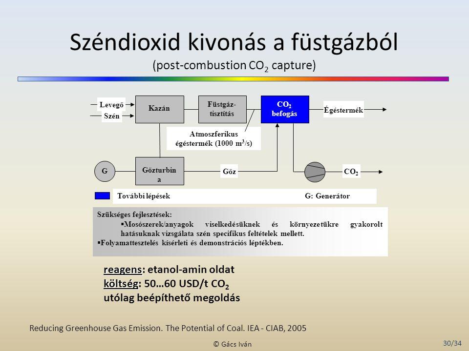 30/34 © Gács Iván Széndioxid kivonás a füstgázból (post-combustion CO 2 capture) Reducing Greenhouse Gas Emission. The Potential of Coal. IEA - CIAB,