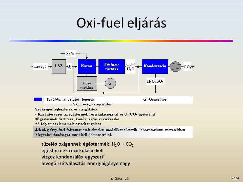 32/34 © Gács Iván Oxi-fuel eljárás tüzelés oxigénnel: égéstermék: H 2 O + CO 2 égéstermék recirkuláció kell vízgőz kondenzálás egyszerű levegő szétvál