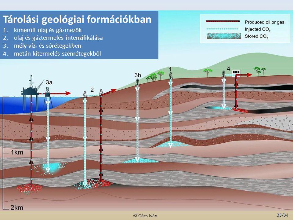 33/34 © Gács Iván Tárolási geológiai formációkban 1.kimerült olaj és gázmezők 2.olaj és gáztermelés intenzifikálása 3.mély víz- és sórétegekben 4.metá