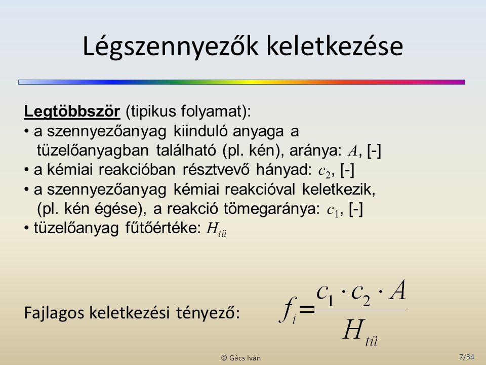 28/34 © Gács Iván SCR berendezés NH 3 befecskendezés Katalizátor elemek: