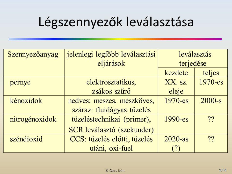10/34 © Gács Iván Pernye Keletkezés – széntüzelésnél: hamutartalomból, 10...40%, talaj-, kőzet-alkotó anyagok, zárványok.