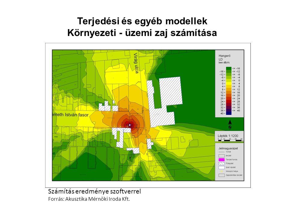 Számítás eredménye szoftverrel Forrás: Akusztika Mérnöki Iroda Kft. Terjedési és egyéb modellek Környezeti - üzemi zaj számítása