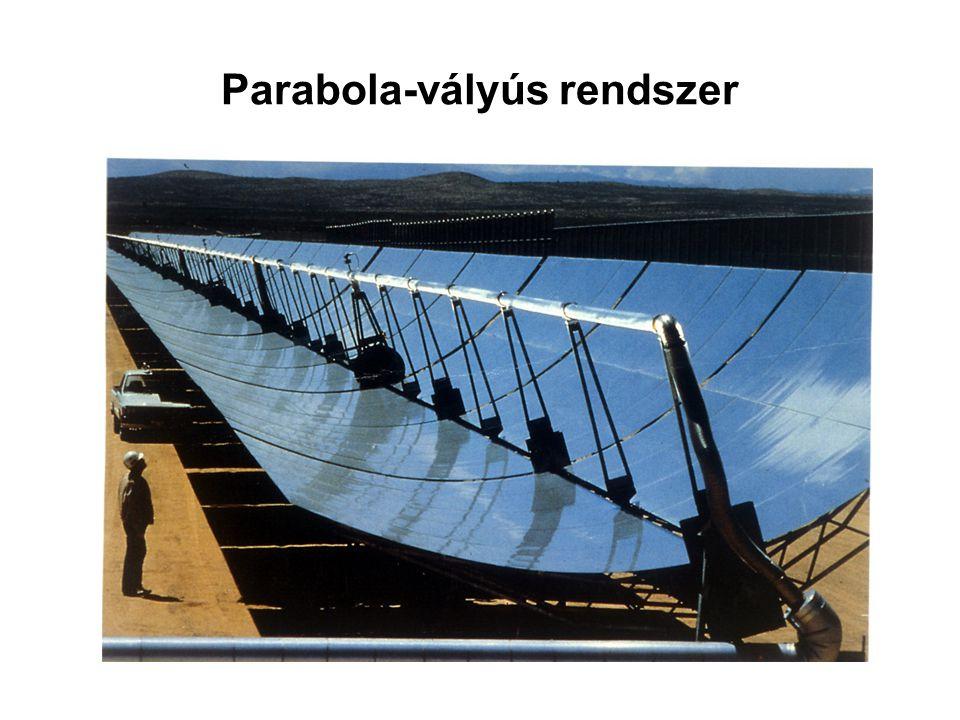 Parabola-tányér