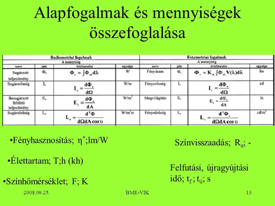 2008.09.25.BME-VIK13 Alapfogalmak és mennyiségek összefoglalása Fényhasznosítás; η * ;lm/W Élettartam; T;h (kh) Színhőmérséklet; F; K Színvisszaadás; R a ; - Felfutási, újragyújtási idő; t f ; t ú ; s