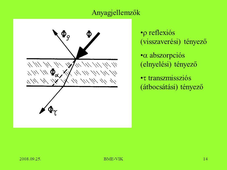 2008.09.25.BME-VIK14 Anyagjellemzők  reflexiós (visszaverési) tényező  abszorpciós (elnyelési) tényező  transzmissziós (átbocsátási) tényező