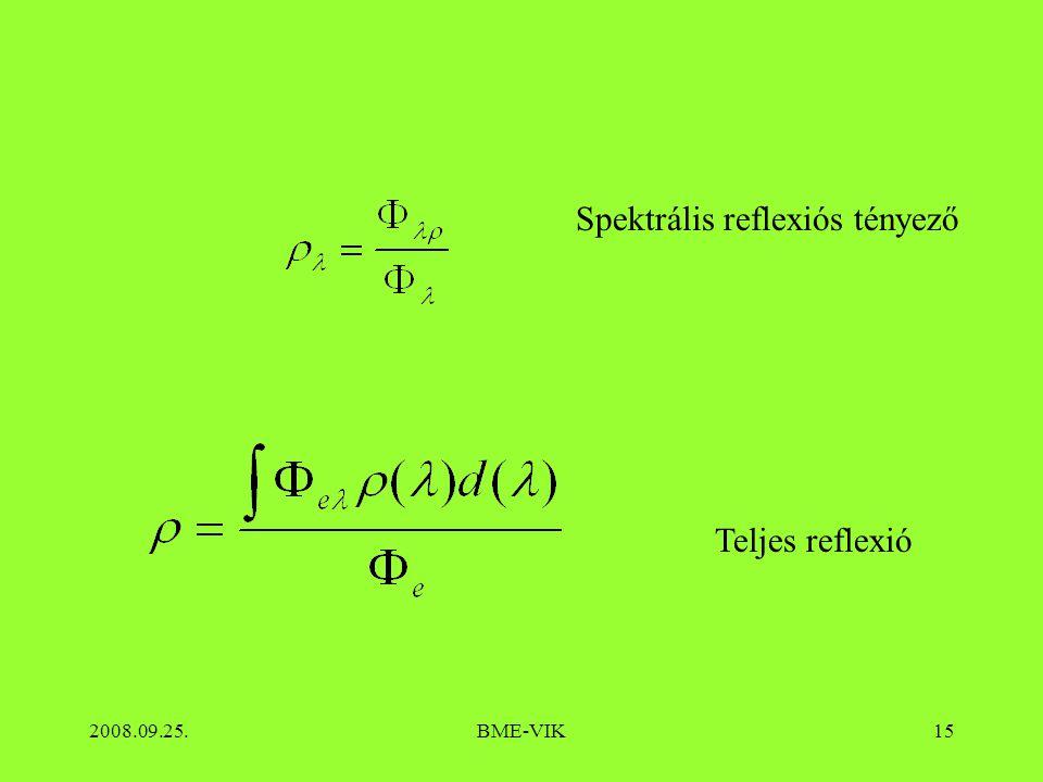 2008.09.25.BME-VIK15 Spektrális reflexiós tényező Teljes reflexió