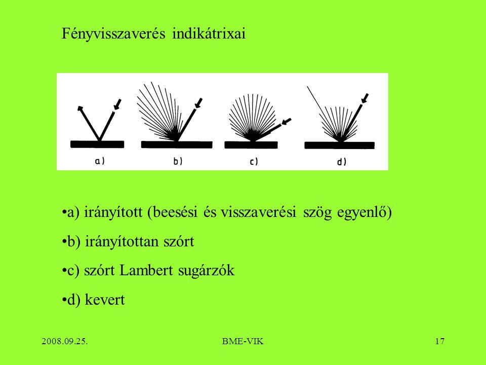 2008.09.25.BME-VIK17 Fényvisszaverés indikátrixai a) irányított (beesési és visszaverési szög egyenlő) b) irányítottan szórt c) szórt Lambert sugárzók d) kevert