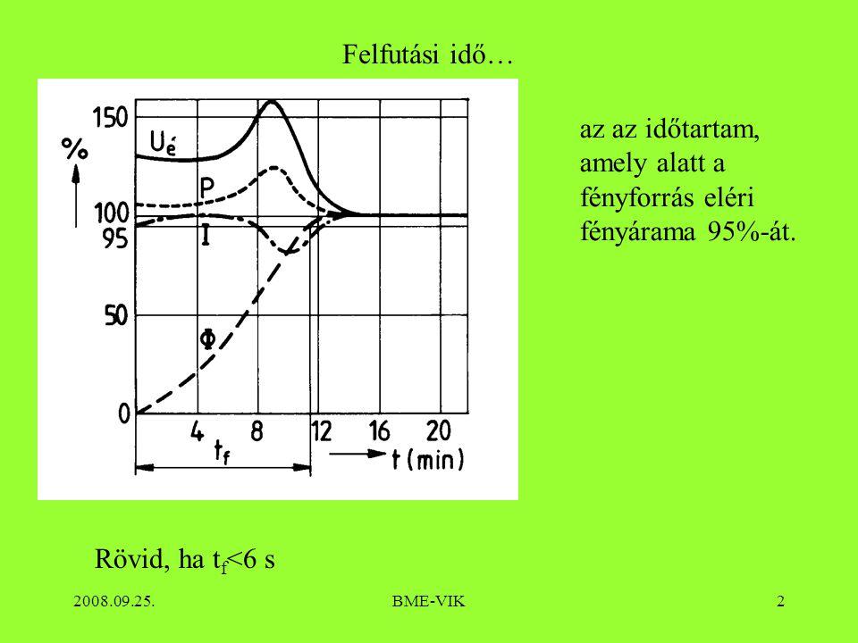 2008.09.25.BME-VIK2 Felfutási idő… Rövid, ha t f <6 s az az időtartam, amely alatt a fényforrás eléri fényárama 95%-át.