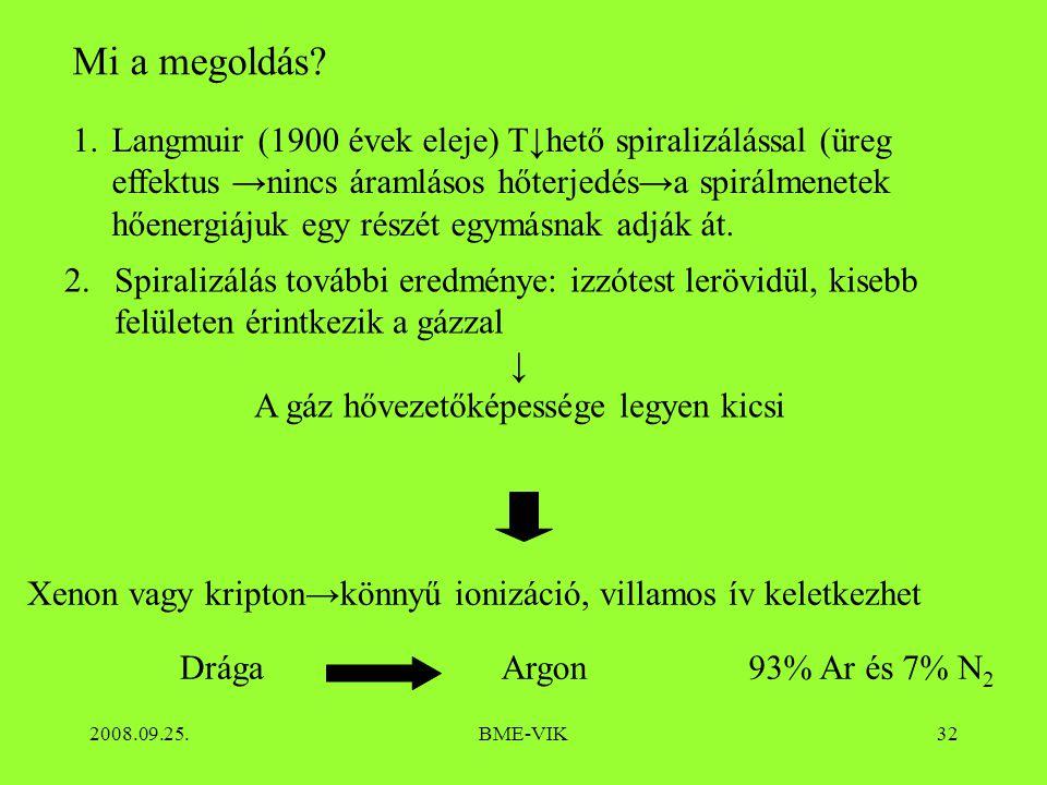 2008.09.25.BME-VIK32 Mi a megoldás.