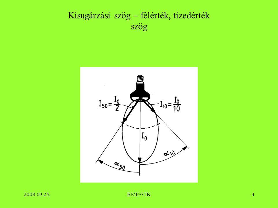 2008.09.25.BME-VIK4 Kisugárzási szög – félérték, tizedérték szög