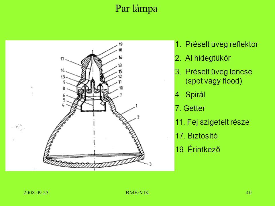 2008.09.25.BME-VIK40 Par lámpa 1.Préselt üveg reflektor 2.Al hidegtükör 3.Préselt üveg lencse (spot vagy flood) 4.Spirál 7.