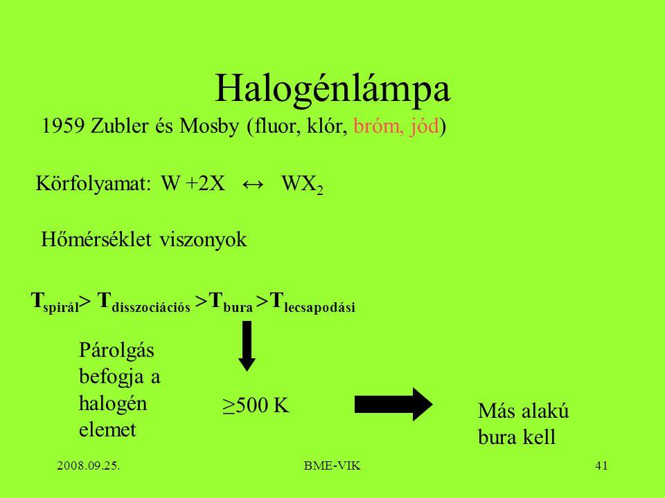 2008.09.25.BME-VIK41 Halogénlámpa 1959 Zubler és Mosby (fluor, klór, bróm, jód) Körfolyamat: W +2X ↔ WX 2 Hőmérséklet viszonyok T spirál  T disszociációs  T bura  T lecsapodási Párolgás befogja a halogén elemet ≥500 K Más alakú bura kell