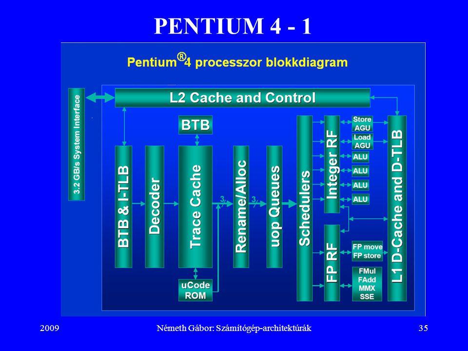2009Németh Gábor: Számítógép-architektúrák35 PENTIUM 4 - 1 ®