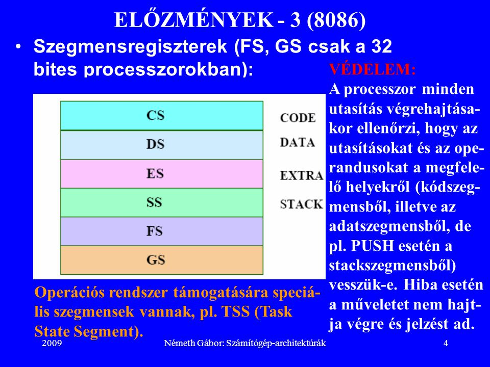 2009Németh Gábor: Számítógép-architektúrák4 ELŐZMÉNYEK - 3 (8086) Szegmensregiszterek (FS, GS csak a 32 bites processzorokban): VÉDELEM: A processzor
