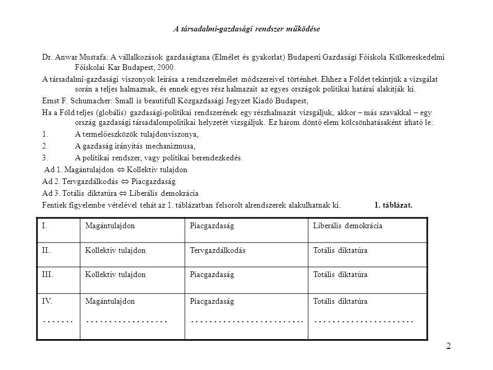 2 A társadalmi-gazdasági rendszer működése Dr. Anwar Mustafa: A vállalkozások gazdaságtana (Elmélet és gyakorlat) Budapesti Gazdasági Főiskola Külkere