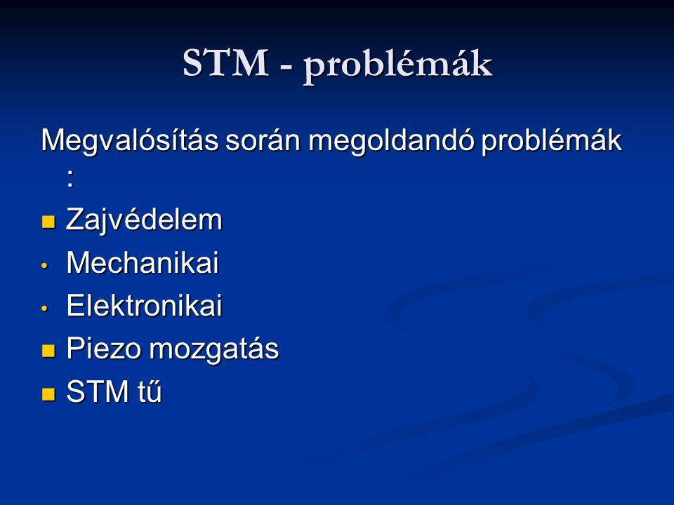 STM - problémák Megvalósítás során megoldandó problémák : Zajvédelem Zajvédelem Mechanikai Mechanikai Elektronikai Elektronikai Piezo mozgatás Piezo mozgatás STM tű STM tű