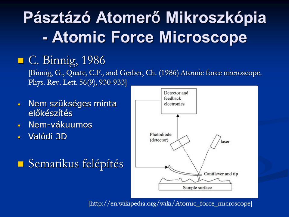Pásztázó Atomer ő Mikroszkópia - Atomic Force Microscope C.