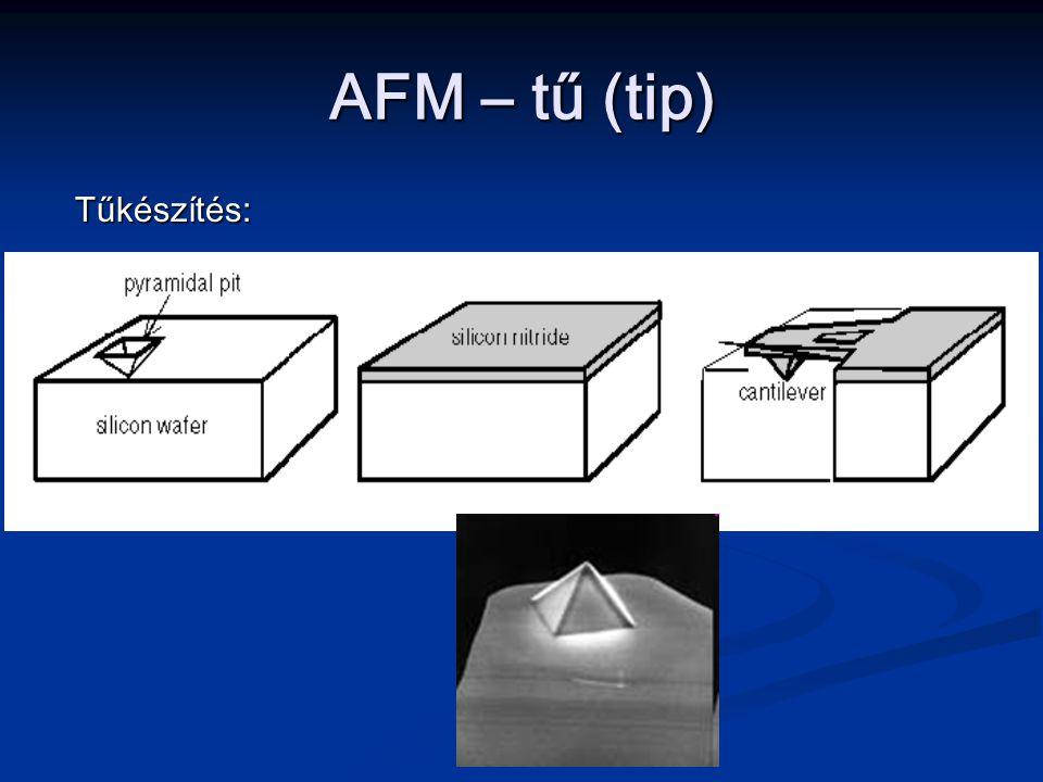 AFM – tű (tip) Tűkészítés: Tűkészítés: