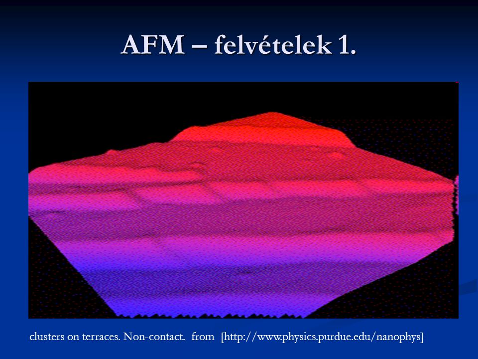 AFM – felvételek 1. clusters on terraces. Non-contact. from[http://www.physics.purdue.edu/nanophys]