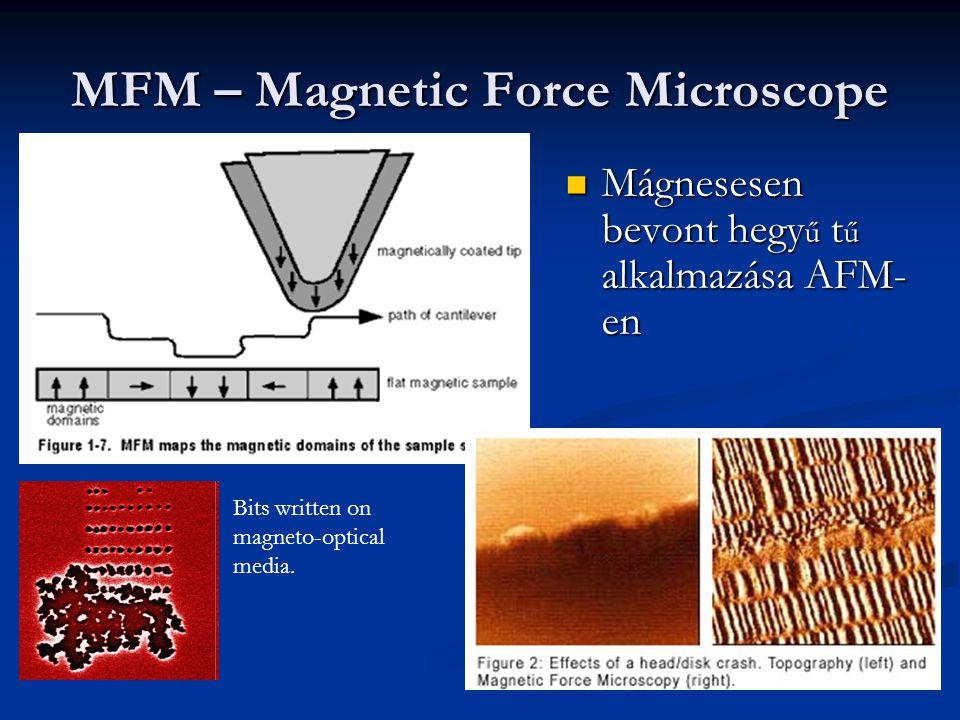 MFM – Magnetic Force Microscope Mágnesesen bevont hegy ű t ű alkalmazása AFM- en Mágnesesen bevont hegy ű t ű alkalmazása AFM- en Bits written on magneto-optical media.
