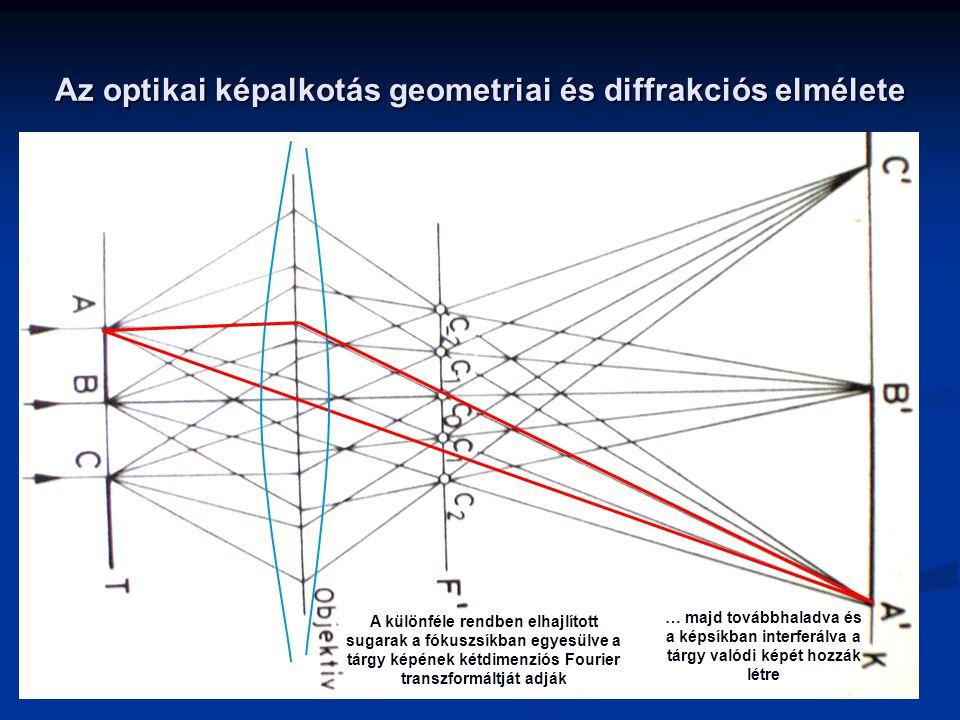 Az optikai képalkotás geometriai és diffrakciós elmélete A különféle rendben elhajlított sugarak a fókuszsíkban egyesülve a tárgy képének kétdimenziós Fourier transzformáltját adják … majd továbbhaladva és a képsíkban interferálva a tárgy valódi képét hozzák létre