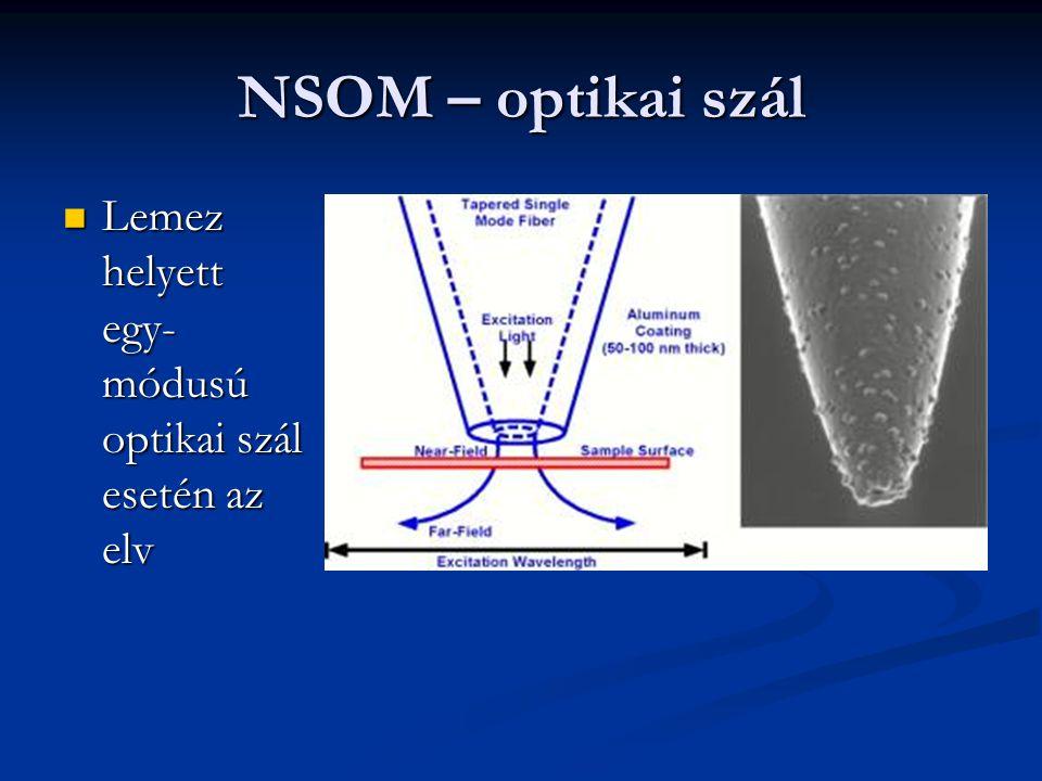 NSOM – optikai szál Lemez helyett egy- módusú optikai szál esetén az elv Lemez helyett egy- módusú optikai szál esetén az elv