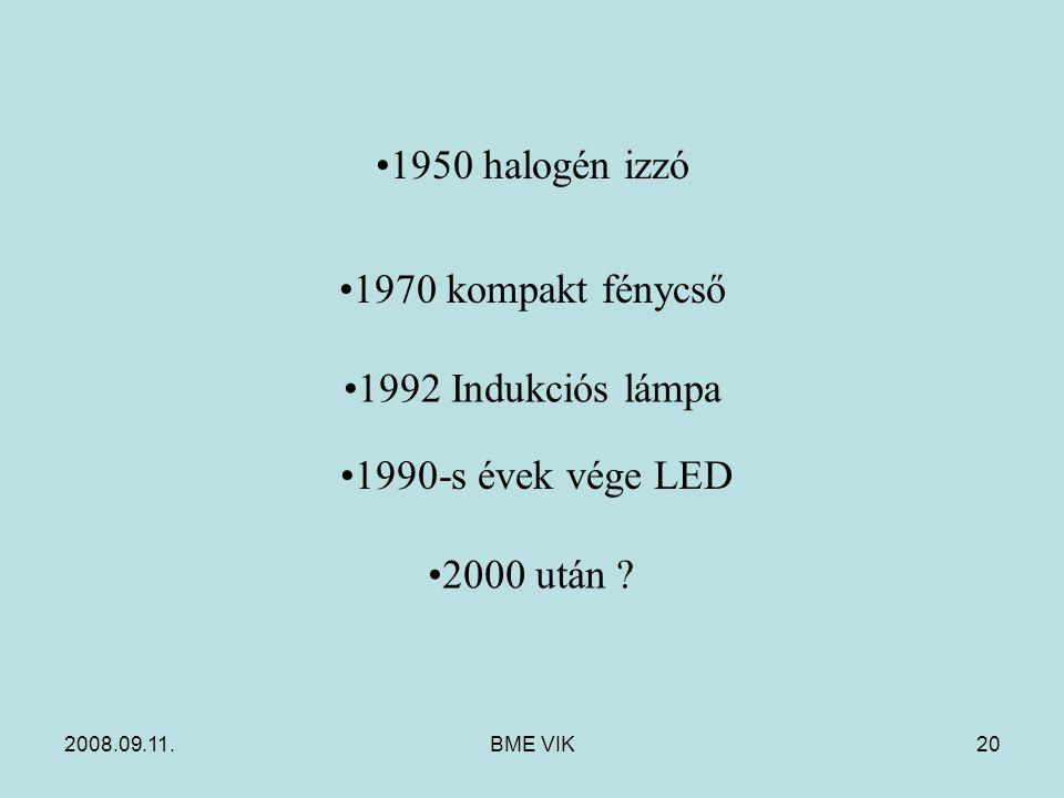 2008.09.11.BME VIK20 1950 halogén izzó 1970 kompakt fénycső 1992 Indukciós lámpa 2000 után ? 1990-s évek vége LED