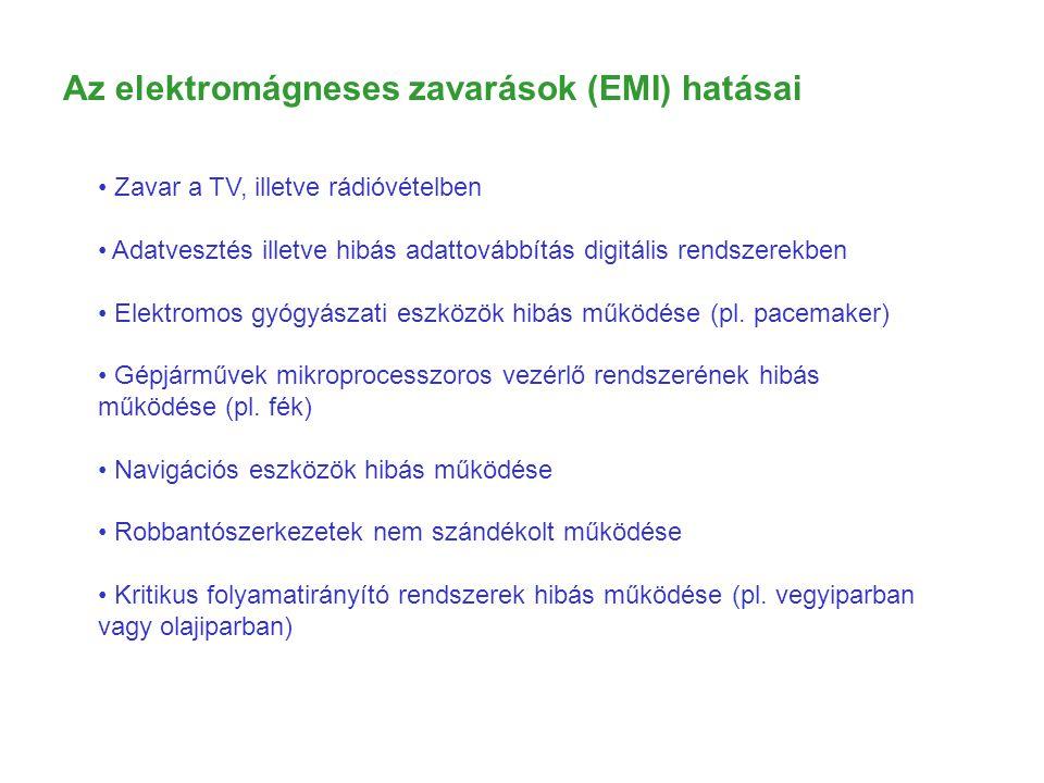 Az elektromágneses zavarások (EMI) hatásai Zavar a TV, illetve rádióvételben Adatvesztés illetve hibás adattovábbítás digitális rendszerekben Elektromos gyógyászati eszközök hibás működése (pl.