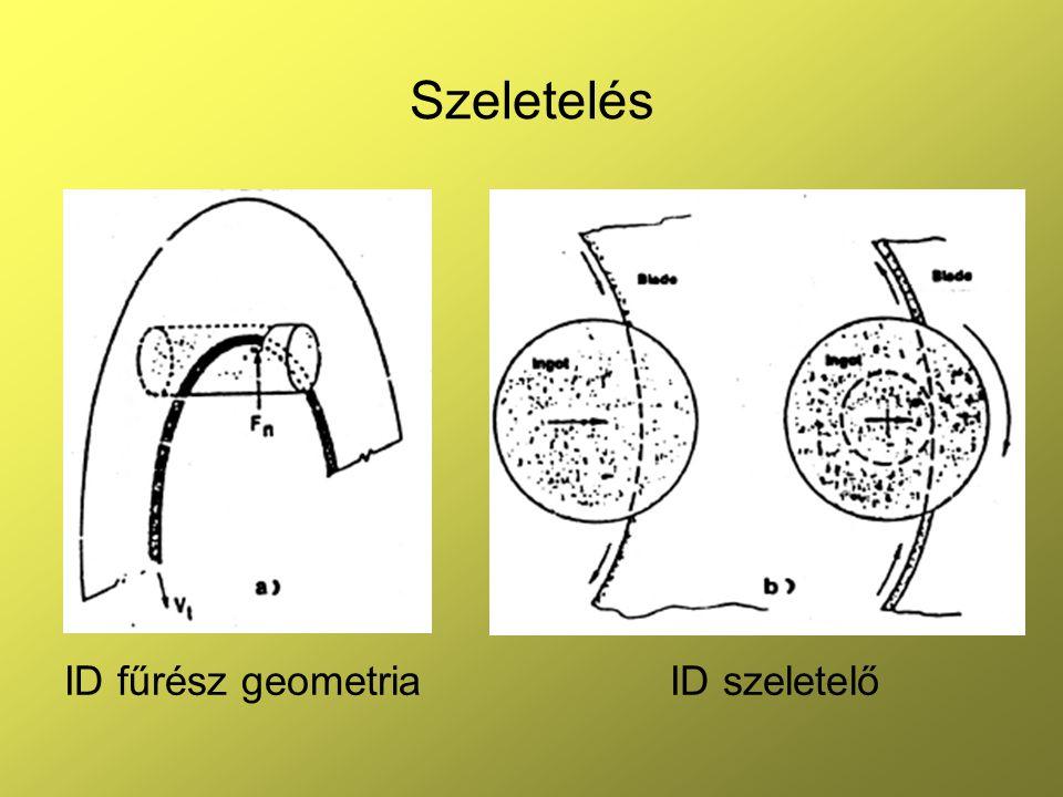 Szeletelés ID fűrész geometriaID szeletelő