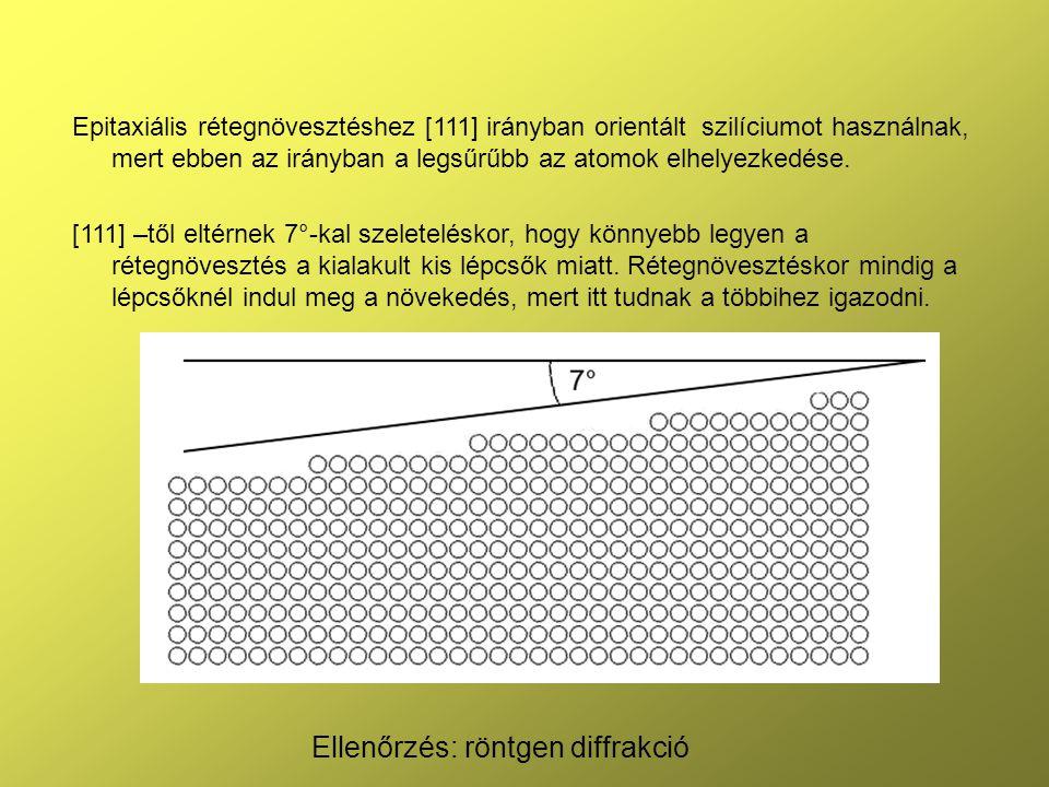Epitaxiális rétegnövesztéshez [111] irányban orientált szilíciumot használnak, mert ebben az irányban a legsűrűbb az atomok elhelyezkedése. [111] –től