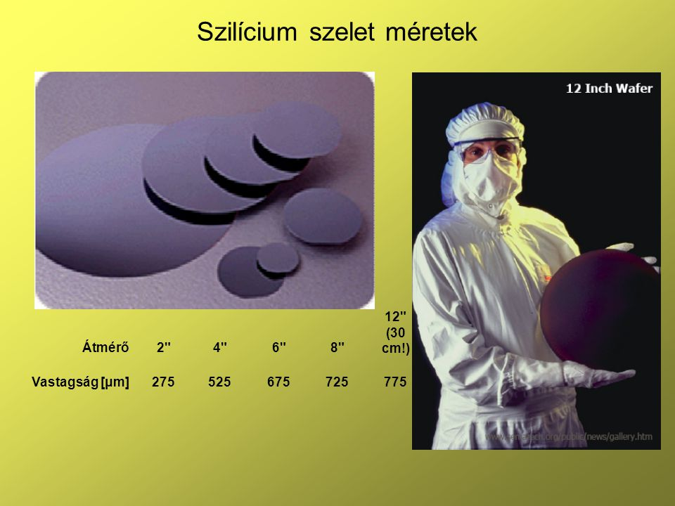 Szilícium szelet méretek Átmérő2