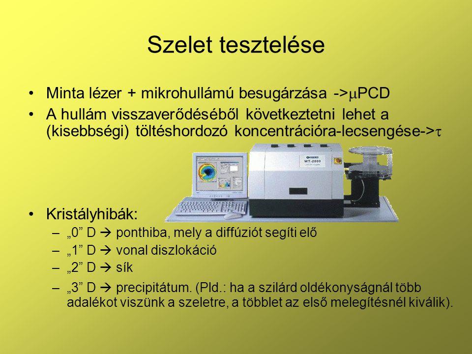 Szelet tesztelése Minta lézer + mikrohullámú besugárzása ->  PCD A hullám visszaverődéséből következtetni lehet a (kisebbségi) töltéshordozó koncentr
